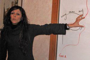 Corso con lezioni di pronuncia per studenti di qualsiasi livello per sviluppare la competenza fonetica